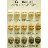 ALUMILITE DYE AFRICAN AMERICAN 1OZ.